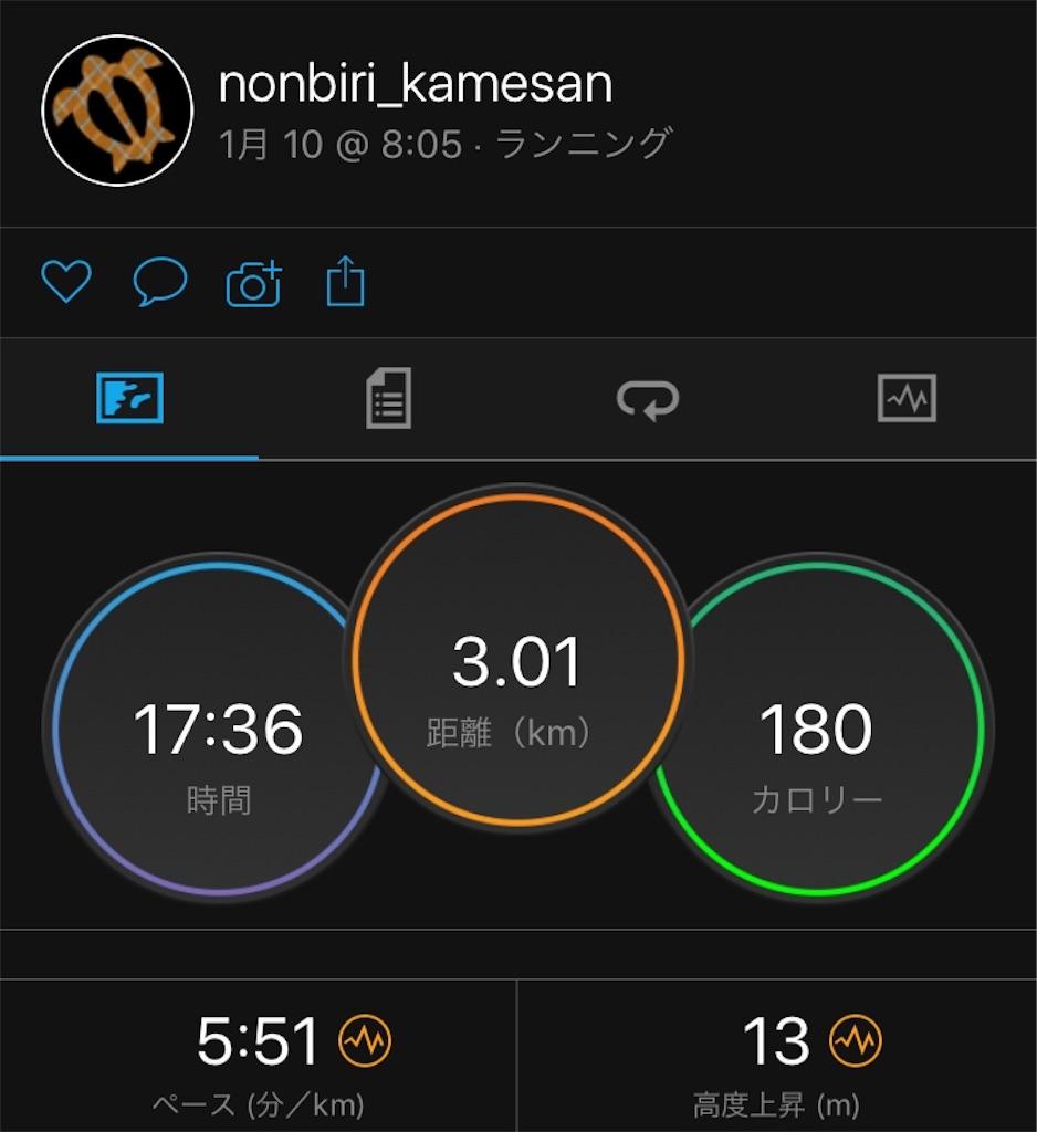f:id:nonbiri_kamesan:20180110152512j:image