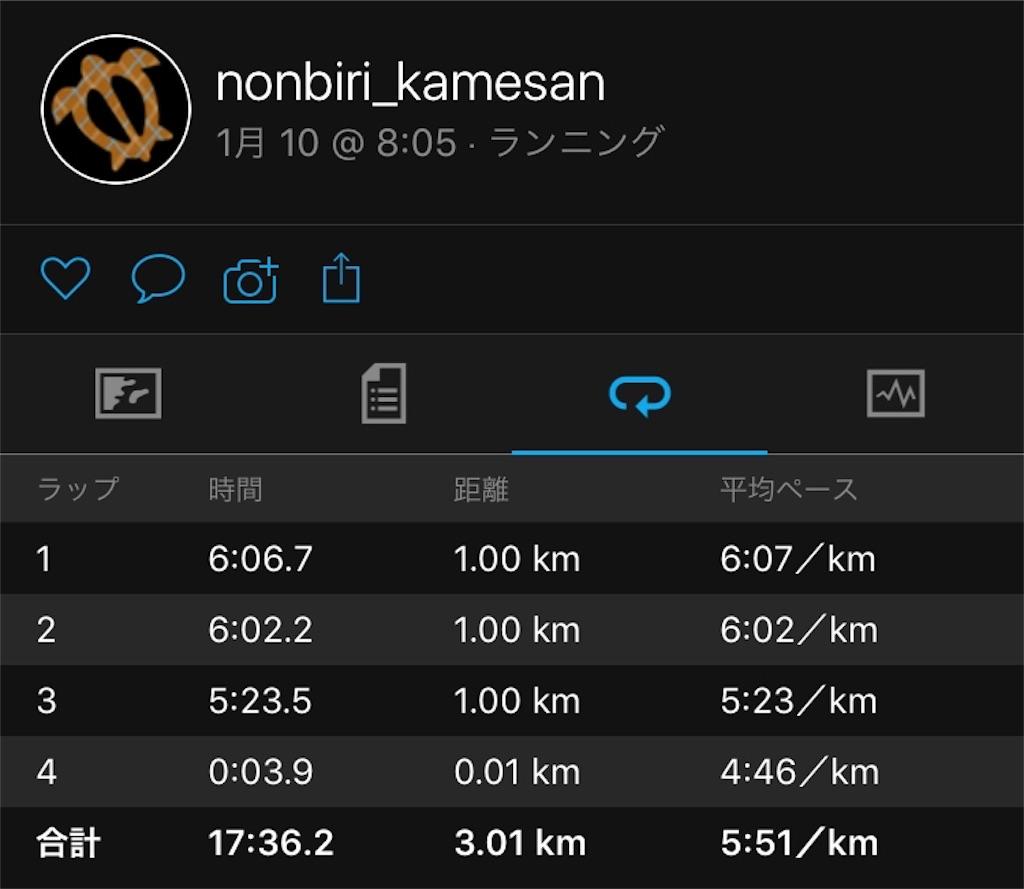 f:id:nonbiri_kamesan:20180110152959j:image
