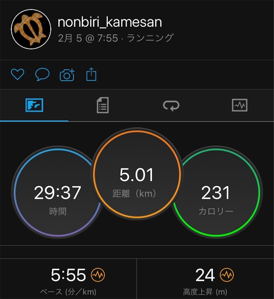 f:id:nonbiri_kamesan:20180205102653j:image
