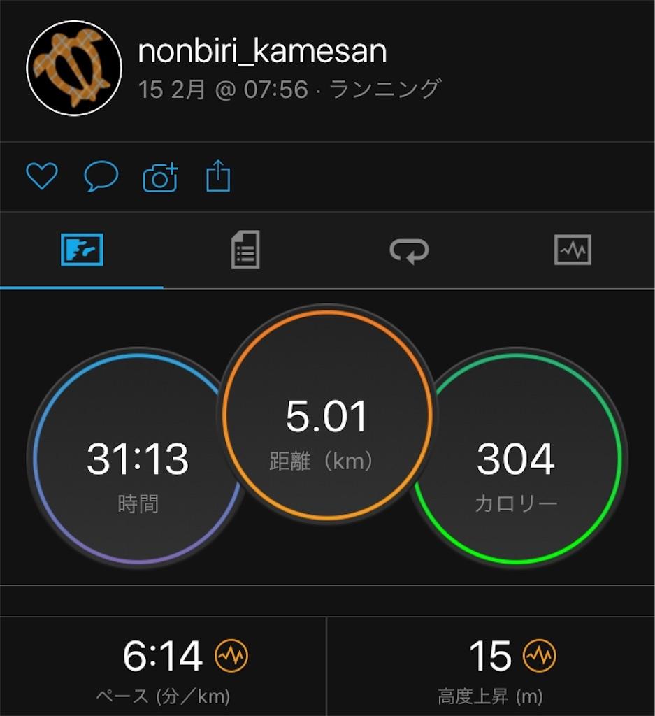 f:id:nonbiri_kamesan:20180216103313j:image