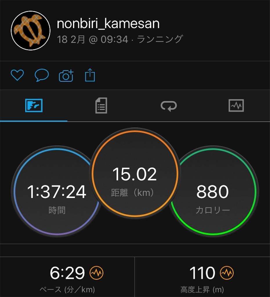 f:id:nonbiri_kamesan:20180218183127j:image
