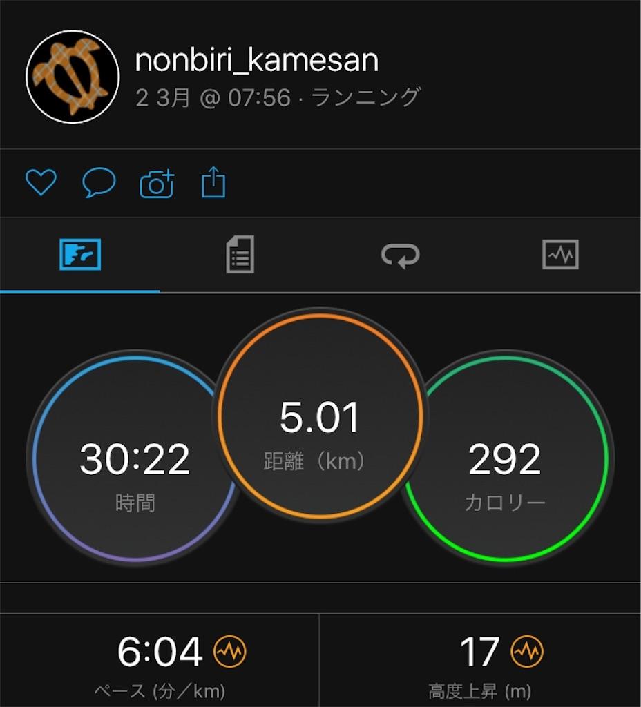 f:id:nonbiri_kamesan:20180302191205j:image