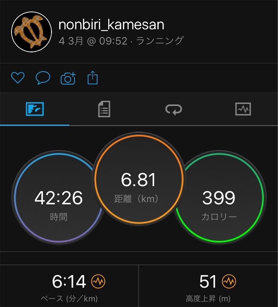 f:id:nonbiri_kamesan:20180304153056j:image