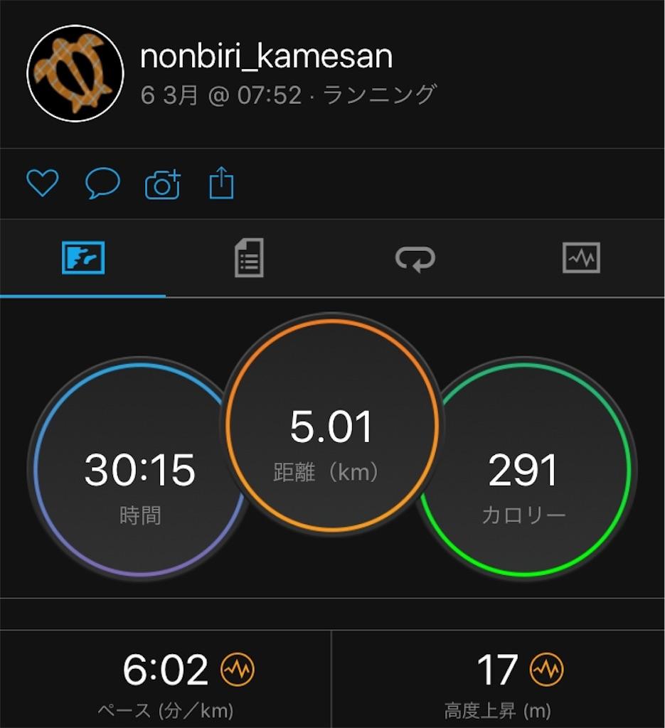 f:id:nonbiri_kamesan:20180306134707j:image