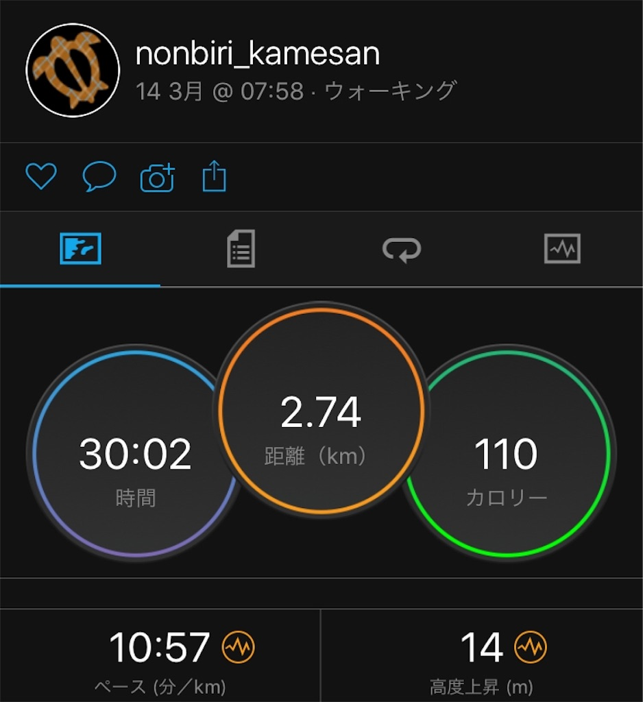 f:id:nonbiri_kamesan:20180315165045j:image