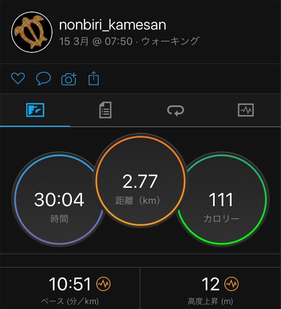 f:id:nonbiri_kamesan:20180315165051j:image