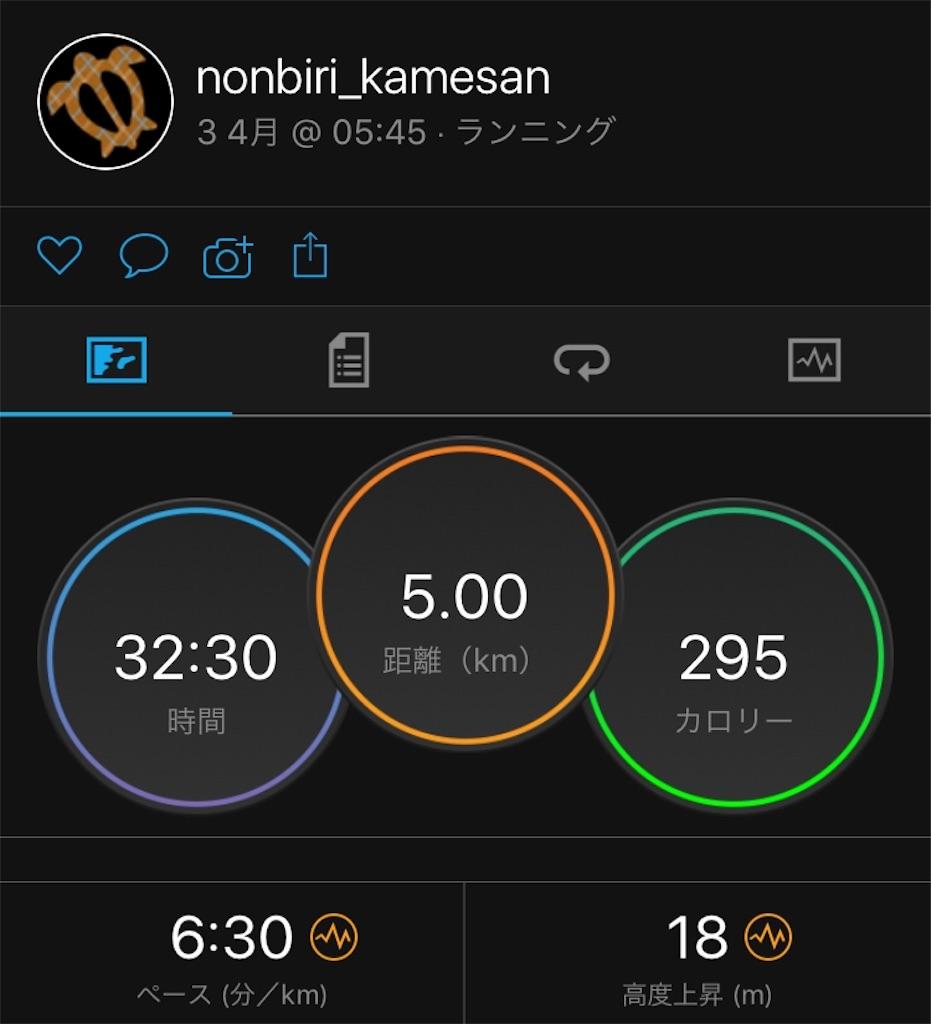 f:id:nonbiri_kamesan:20180407210847j:image