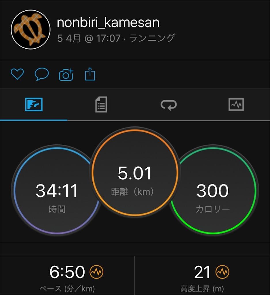 f:id:nonbiri_kamesan:20180407210905j:image