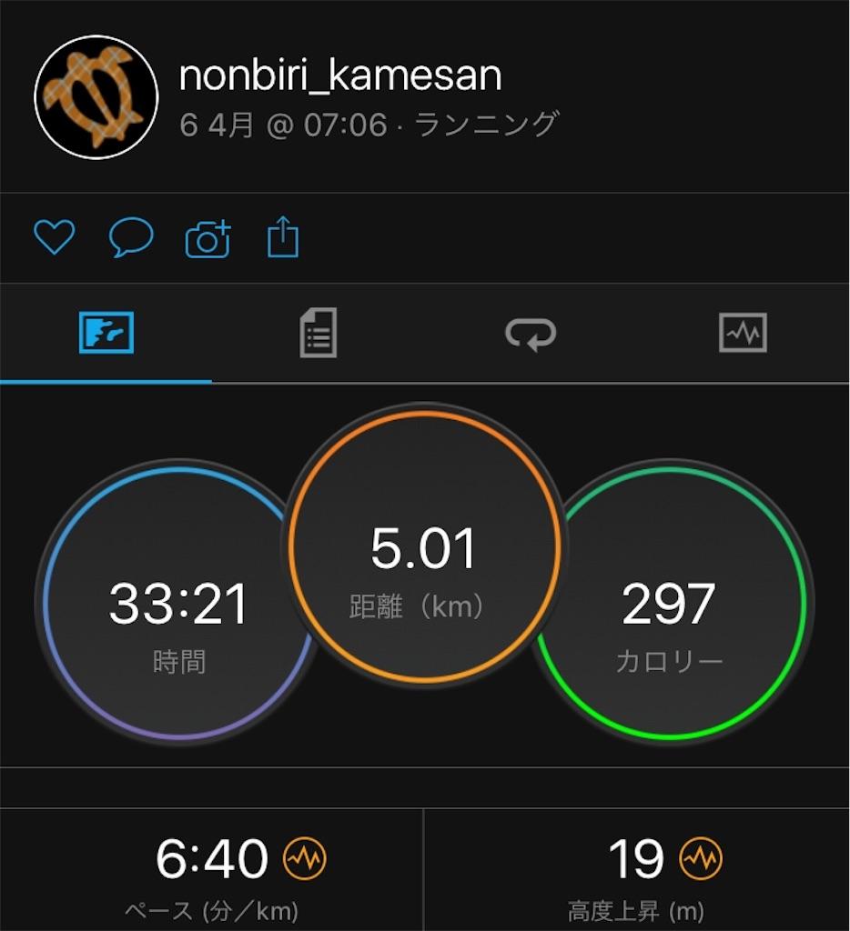 f:id:nonbiri_kamesan:20180407210912j:image