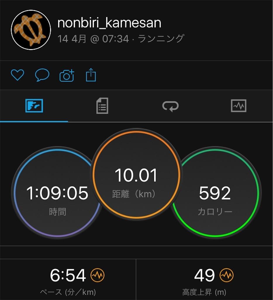 f:id:nonbiri_kamesan:20180417200737j:image