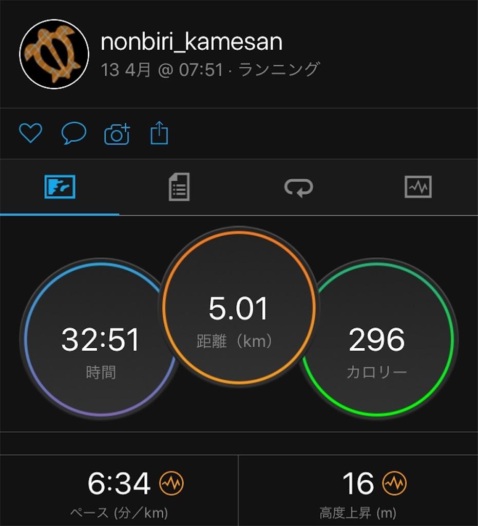 f:id:nonbiri_kamesan:20180417200835j:image