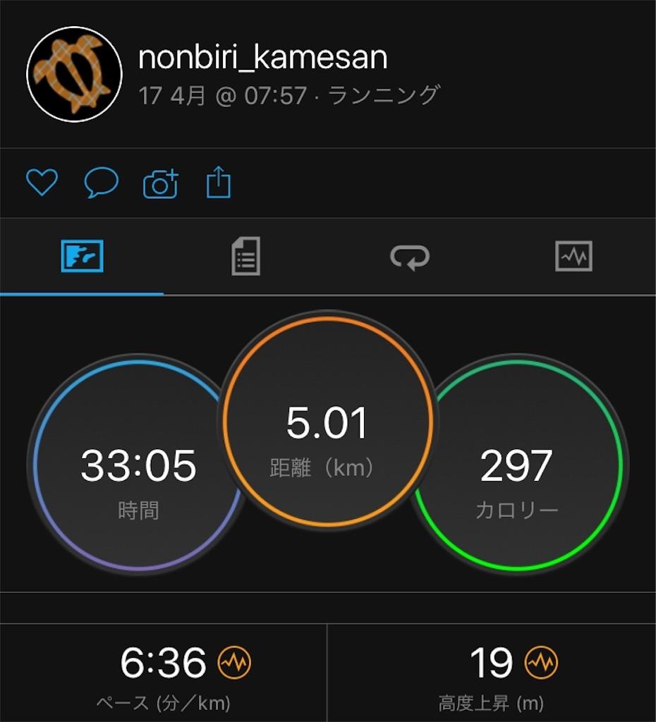f:id:nonbiri_kamesan:20180417201217j:image