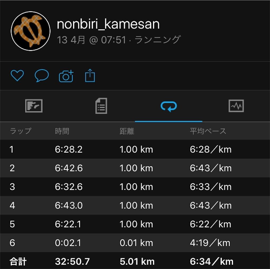 f:id:nonbiri_kamesan:20180417201343j:image