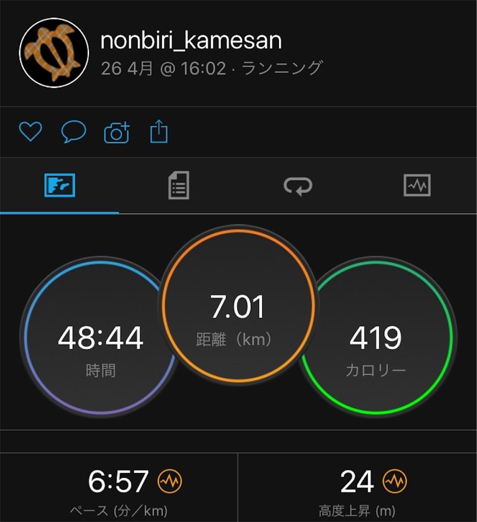 f:id:nonbiri_kamesan:20180507161712j:image