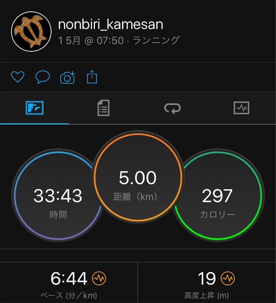f:id:nonbiri_kamesan:20180507162514j:image