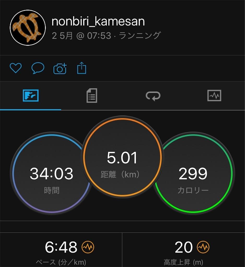 f:id:nonbiri_kamesan:20180507162523j:image