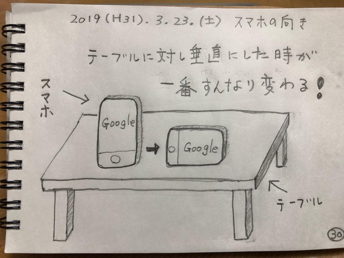 f:id:nonishi:20190323175212j:plain