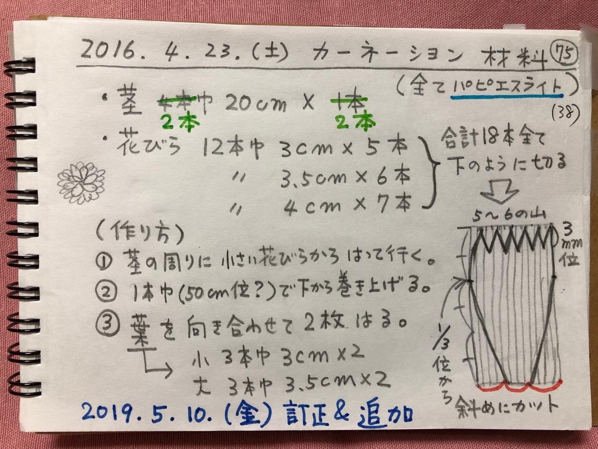 f:id:nonishi:20190510181213j:plain