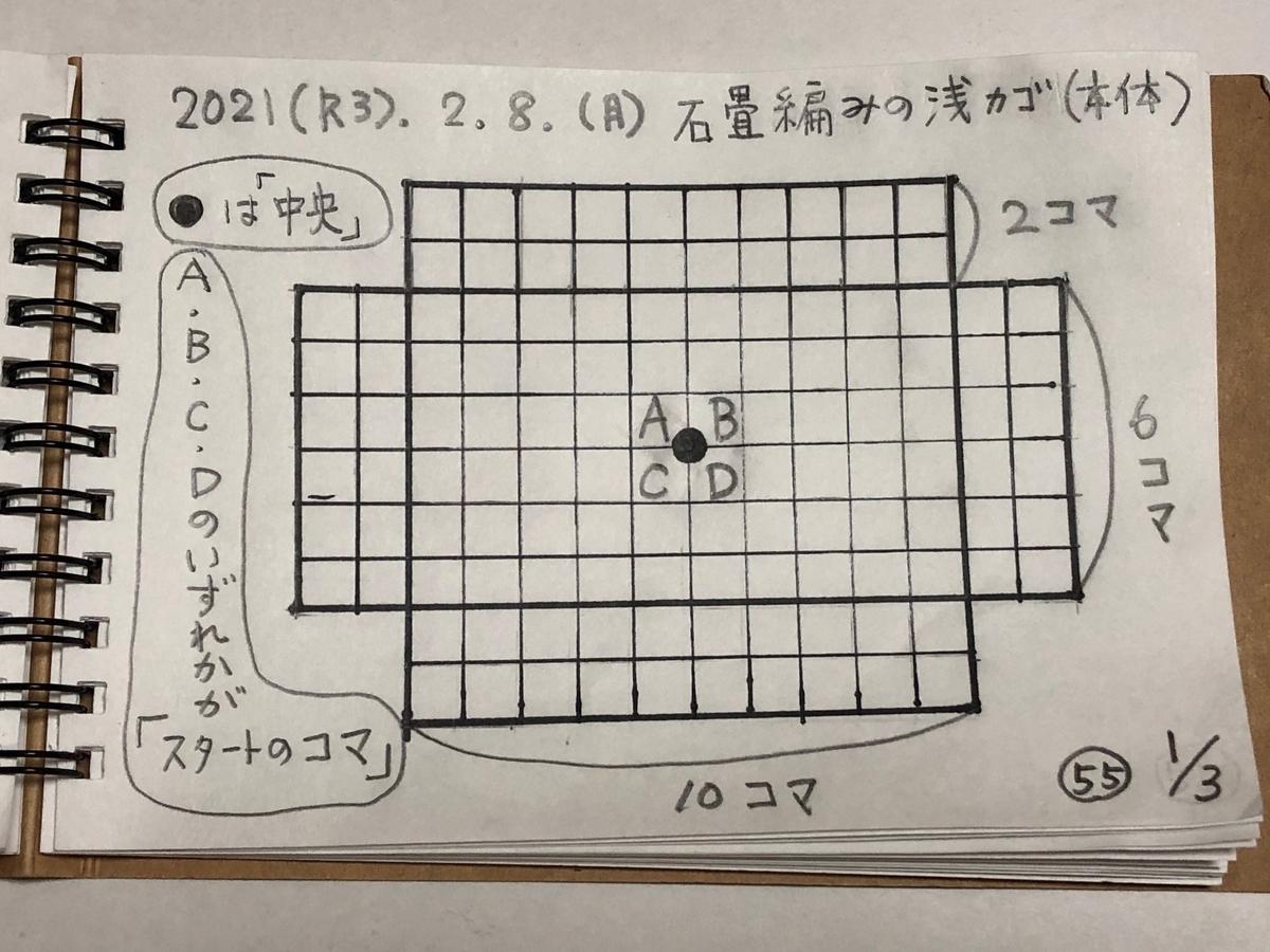 f:id:nonishi:20210212021324j:plain