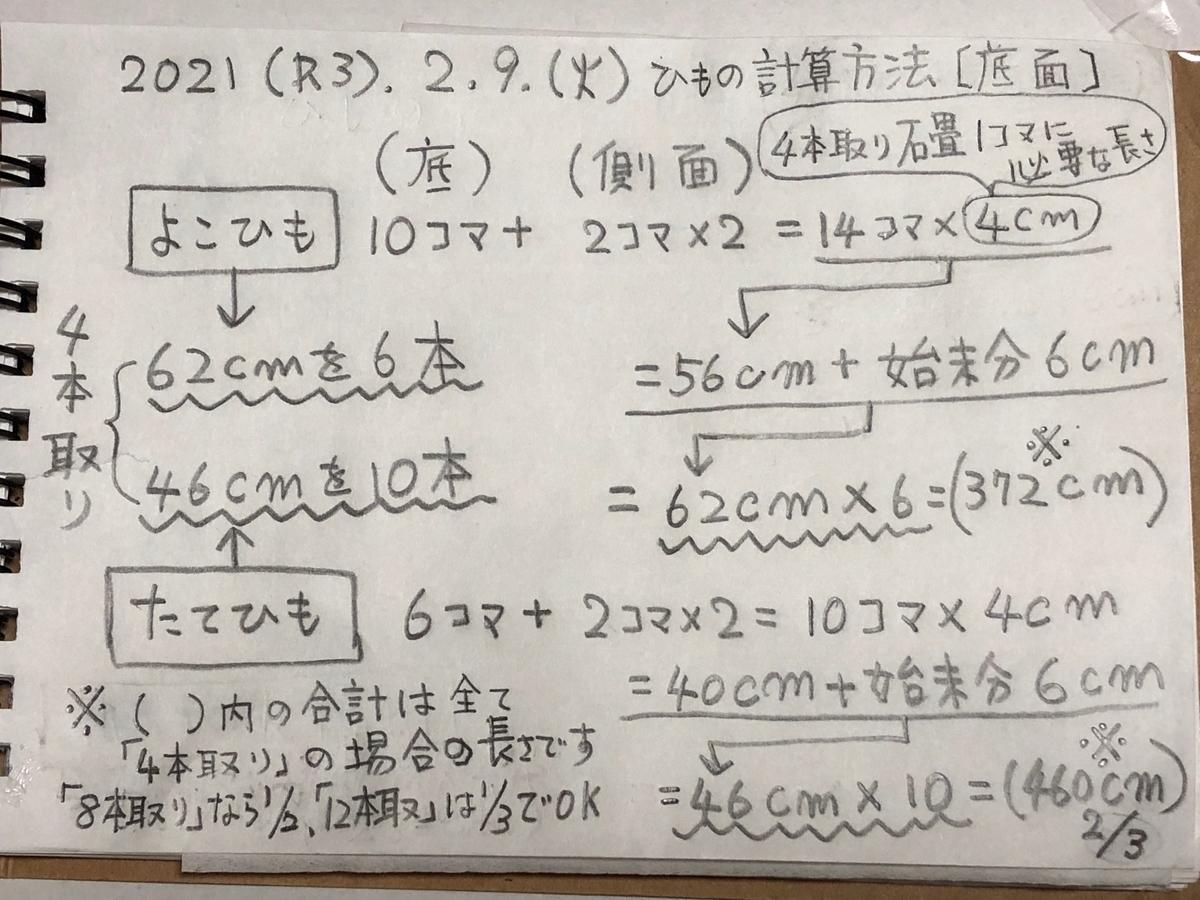 f:id:nonishi:20210212021415j:plain