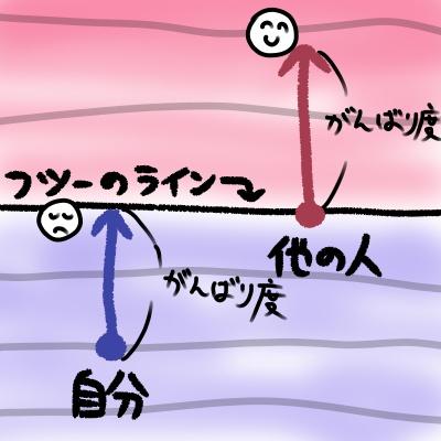 f:id:nonkibuta:20170506190938j:plain
