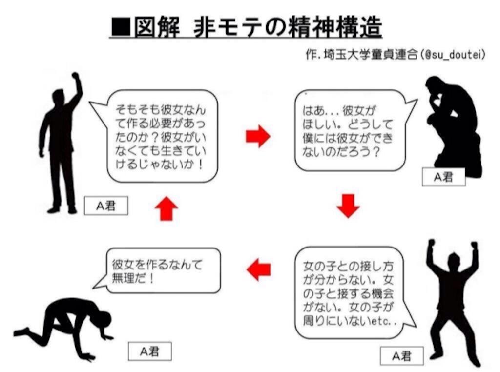 f:id:nonnojoshi:20180205132138j:image