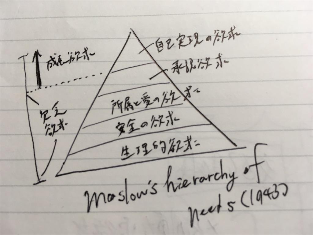 f:id:nonnojoshi:20180613124856j:image