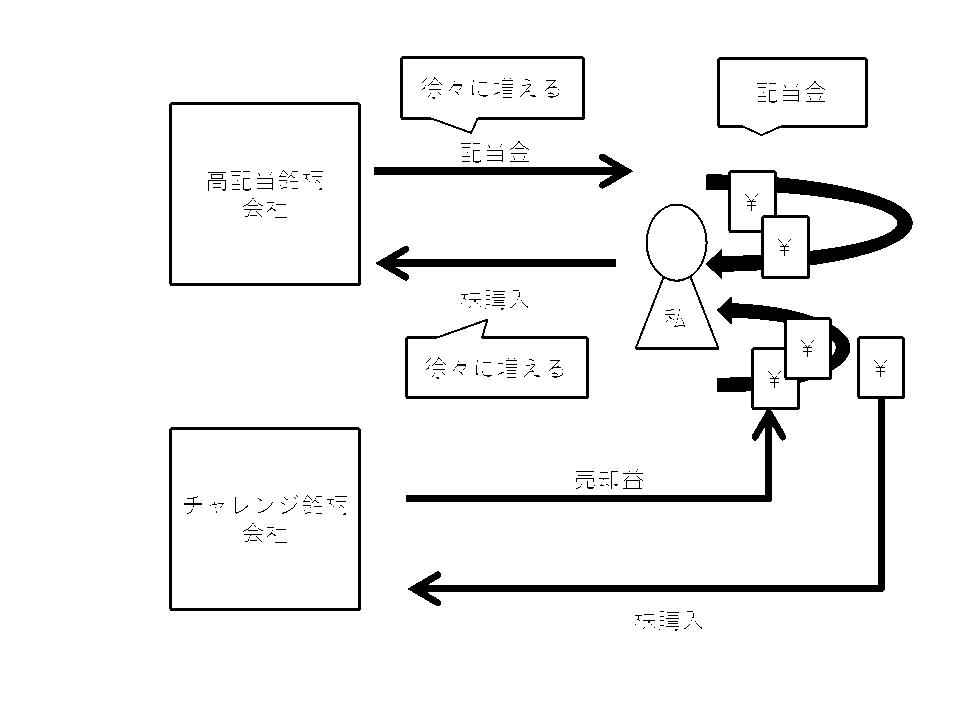 f:id:nono100:20171008214648p:plain