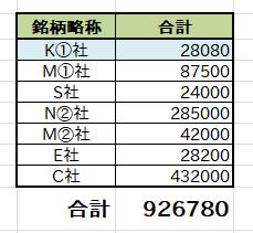 f:id:nono100:20180616234800p:plain