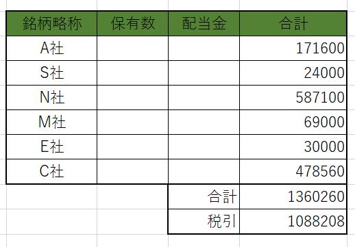f:id:nono100:20190125215049p:plain