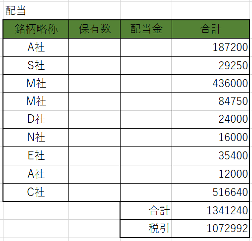f:id:nono100:20190726224256p:plain