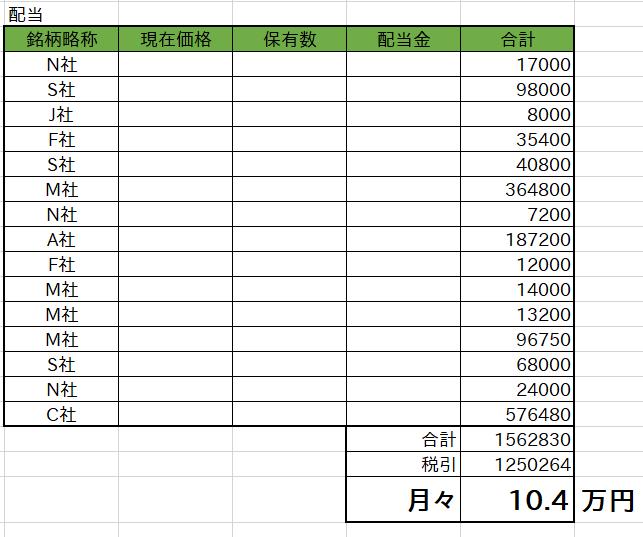 f:id:nono100:20200428214411p:plain
