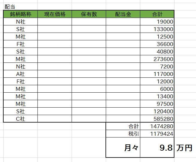 f:id:nono100:20200613170651p:plain