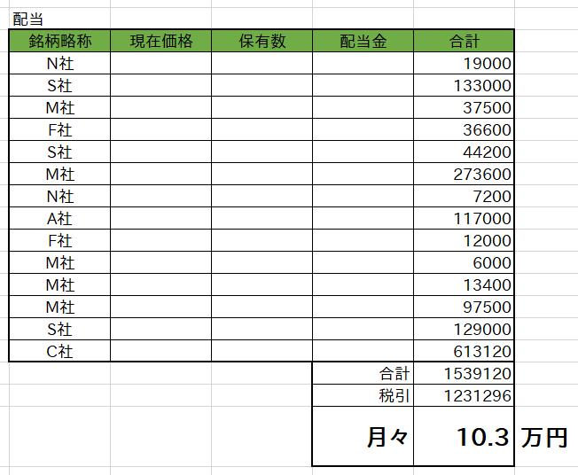 f:id:nono100:20200722233548p:plain
