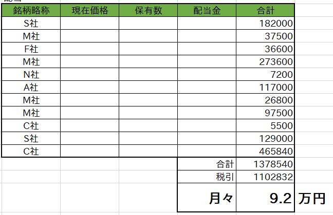 f:id:nono100:20200923233844p:plain