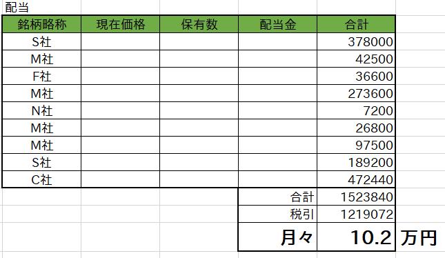f:id:nono100:20201002222512p:plain