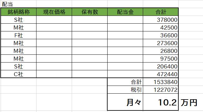 f:id:nono100:20201009123723p:plain