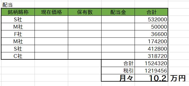 f:id:nono100:20201105205609p:plain