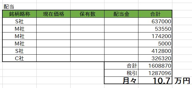 f:id:nono100:20210211221949p:plain