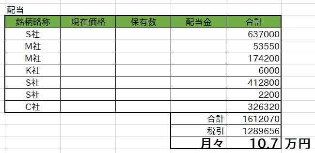 f:id:nono100:20210215221459p:plain