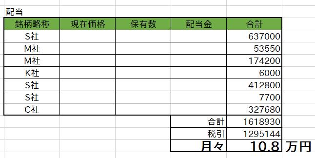 f:id:nono100:20210226221257p:plain