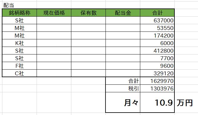 f:id:nono100:20210331215354p:plain