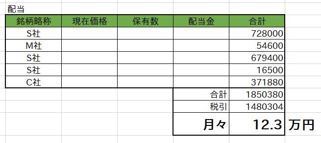 f:id:nono100:20210517215906p:plain