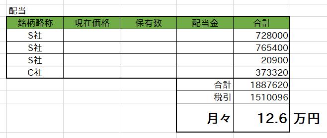 f:id:nono100:20210525162043p:plain