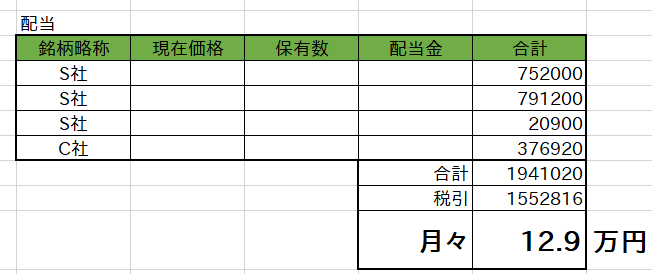 f:id:nono100:20210629210846p:plain