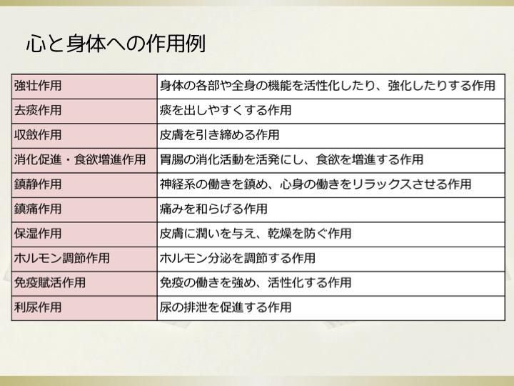 f:id:nonosuki:20180830101328j:plain