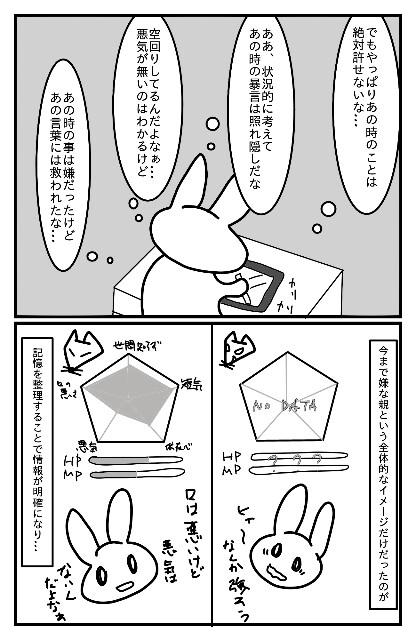 f:id:nonousagi:20180412185746j:image