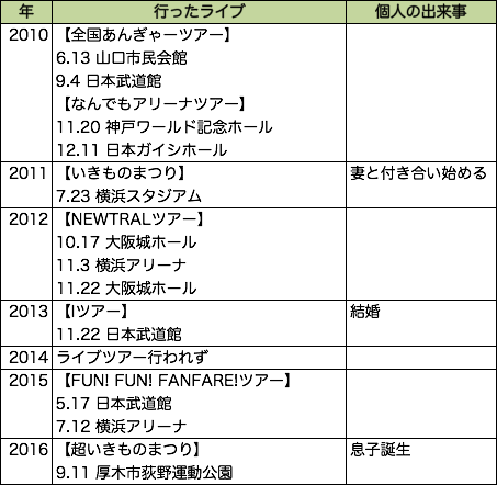 f:id:noobow34:20161211153235p:plain