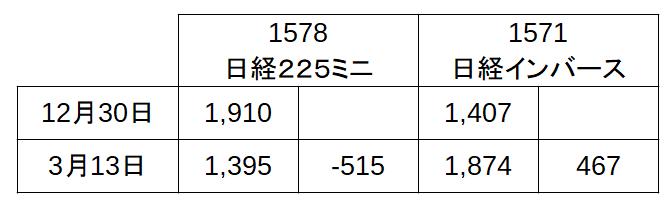 f:id:nooc:20200315021055p:plain