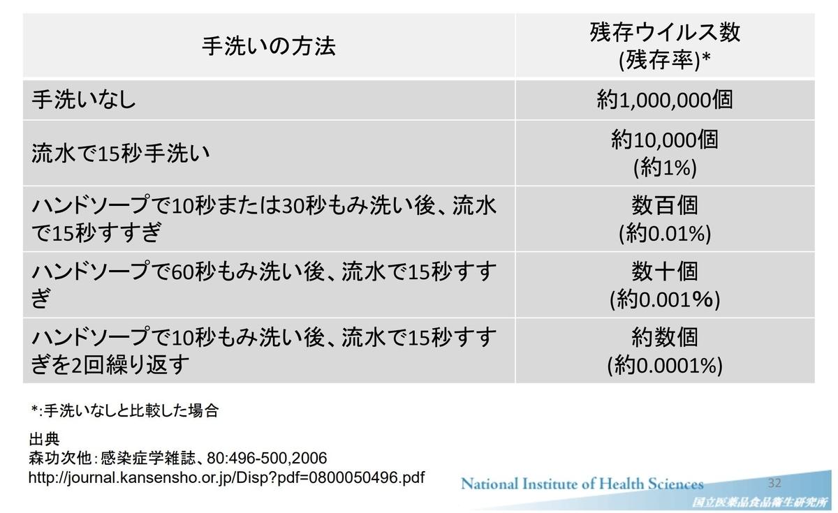 f:id:noofuronolife:20210106170521j:plain